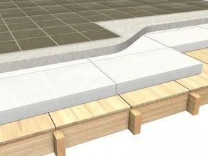 Isolamento pavimento e solai in legno